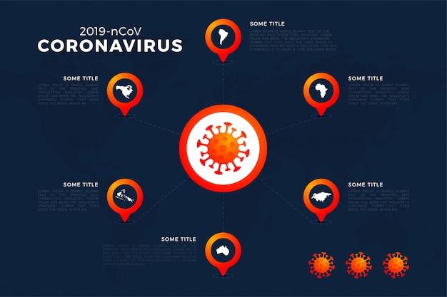 Mapa covid-19, covid 19 com infográfico em todo o mundo. área de infográfico de mapas mostra situação no mundo
