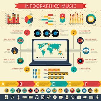 Mapa de estatísticas de usuários de aplicativos de música retrô nostálgico em todo o mundo e infográfico de esquemas