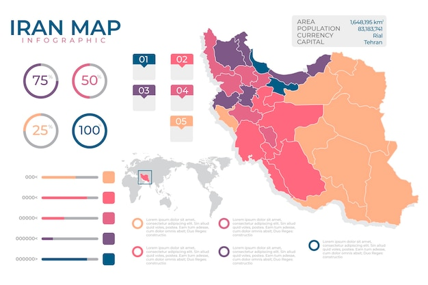Mapa de infográfico de design plano do irã com gráficos