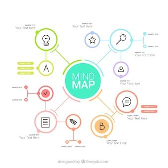 Mapa de mentalidade elegante com círculos coloridos