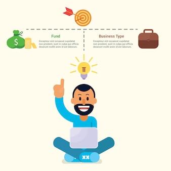 Mapa de mente de negócios infográfico com ilustração simples dos desenhos animados
