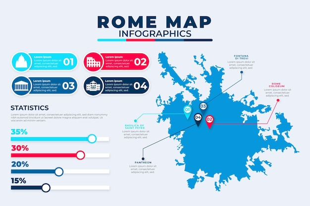 Mapa de roma infográficos estatísticas design plano