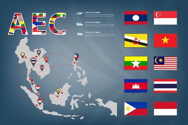Mapa de transporte aec e ligação