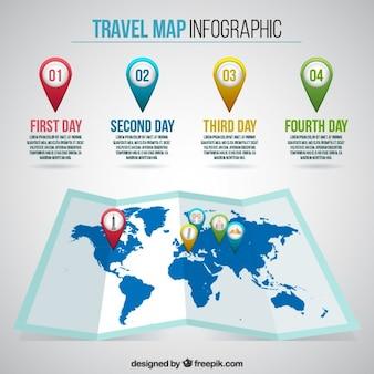 Mapa de viagem com mapas pinos coloridos