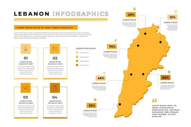 Mapa do líbano com design plano