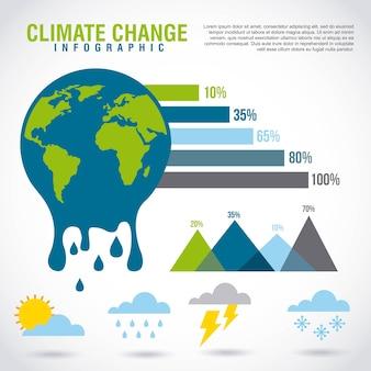 Mapa gráfico do planeta derretido infográfico com alterações climáticas