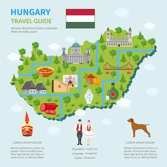 Mapa infográfico da hungria
