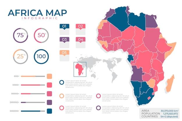 Mapa infográfico de design plano da áfrica