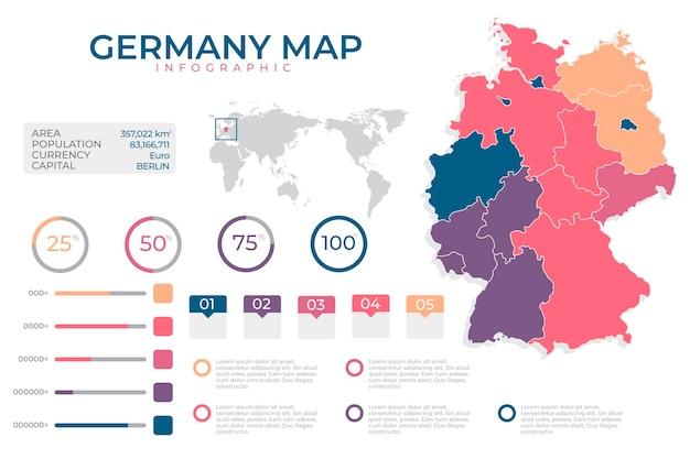Mapa infográfico de design plano da alemanha