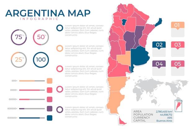 Mapa infográfico de design plano da argentina