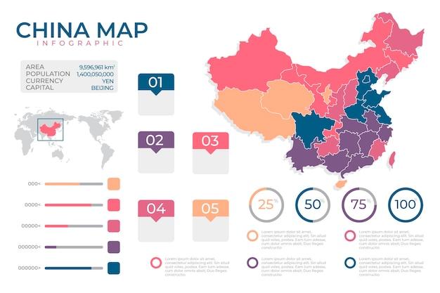 Mapa infográfico de design plano da china