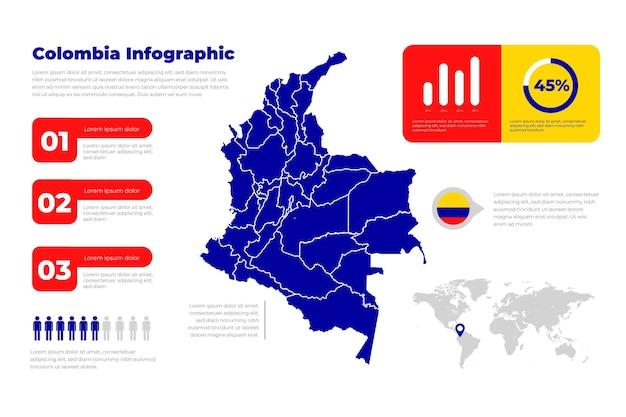 Mapa infográfico de design plano da colômbia