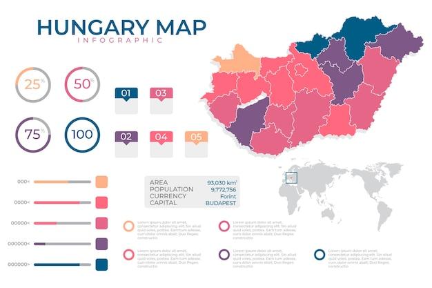 Mapa infográfico de design plano da hungria