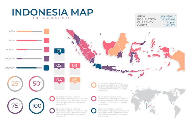 Mapa infográfico de design plano da indonésia