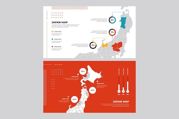Mapa infográfico de design plano do japão