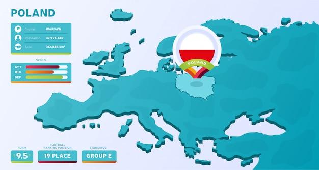 Mapa isométrico da europa com o país destacado polônia
