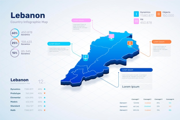 Mapa isométrico da república libanesa