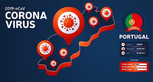 Mapa isométrico de portugal com ilustração destacada do país em fundo escuro. estatísticas de coronavírus. vírus chinês perigoso da corona do ncov. informação infográfico e país.