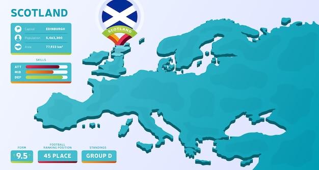 Mapa isométrico do país da escócia