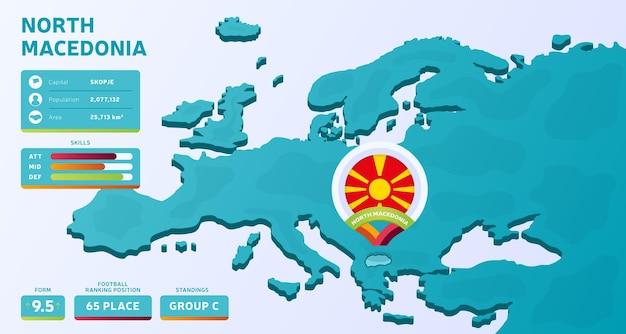 Mapa isométrico do país da macedônia do norte
