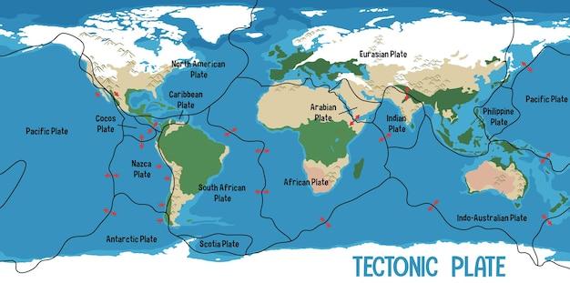 Mapa mundial mostrando limites das placas tectônicas Vetor grátis