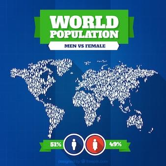 Mapa população mundial fundo do dia com as mulheres e percentual homem