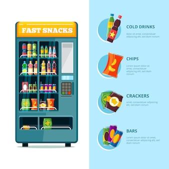 Maquina de vendas. venda automática de lanche de alimentos não saudáveis Vetor Premium