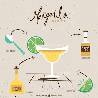 Margarita receita