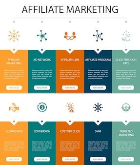 Marketing de afiliados infográfico de 10 opções de design de interface de usuário. link de afiliado, comissão, conversão, custo por clique ícones simples