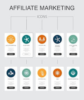 Marketing de afiliados infográfico design de iu de 10 etapas. link de afiliado, comissão, conversão, custo por clique ícones simples