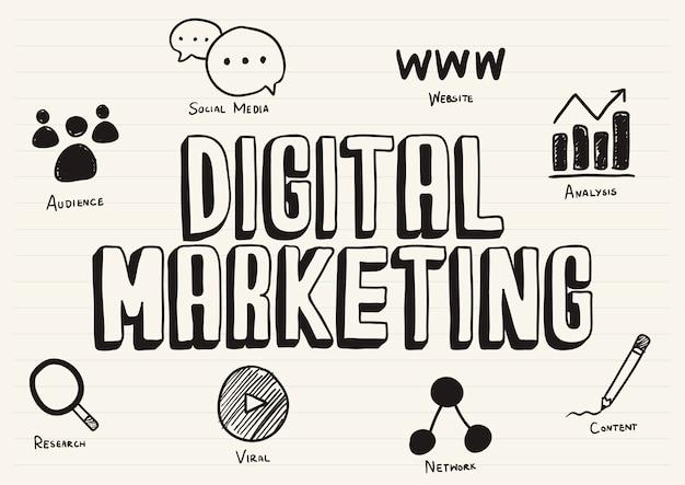 Marketing digital rabiscado em um bloco de notas