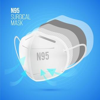 Máscara cirúrgica n95 com camadas