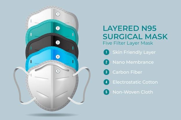 Máscara cirúrgica n95 em camadas