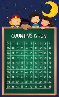 Matemática contando o número no quadro-negro