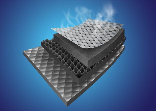 Material da camada de isolamento mostre detalhes de muitos tipos de materiais resistentes ao calor e à umidade.