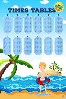 Math times tables beach scene