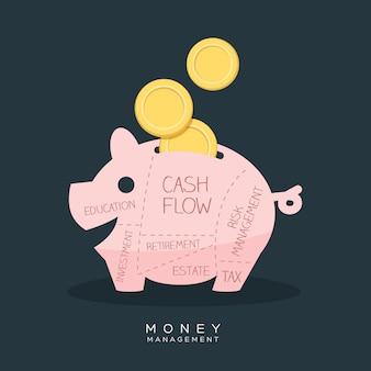 Mealheiro de gestão de dinheiro