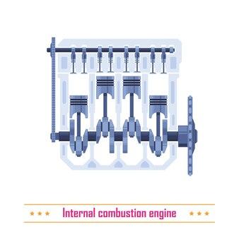 Mecanismo de motor de combustão do veículo