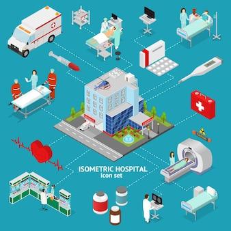 Medicina hospital conceito vista isométrica edifício arquitetura e elemento serviço profissional cuidado. ilustração vetorial