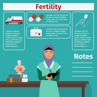 Médico de fertilidade e modelo de equipamento médico