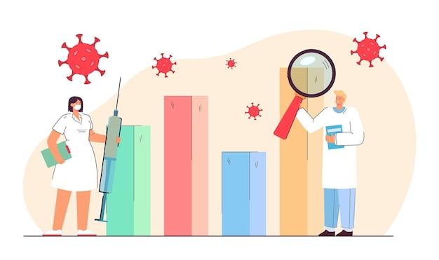 Médicos estudando estatísticas de coronavírus. homem segurando lupa, mulher com vacina usando máscara ilustração plana