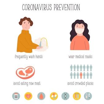 Medidas de prevenção do vírus corona. ilustração vetorial com ícones de recomendação