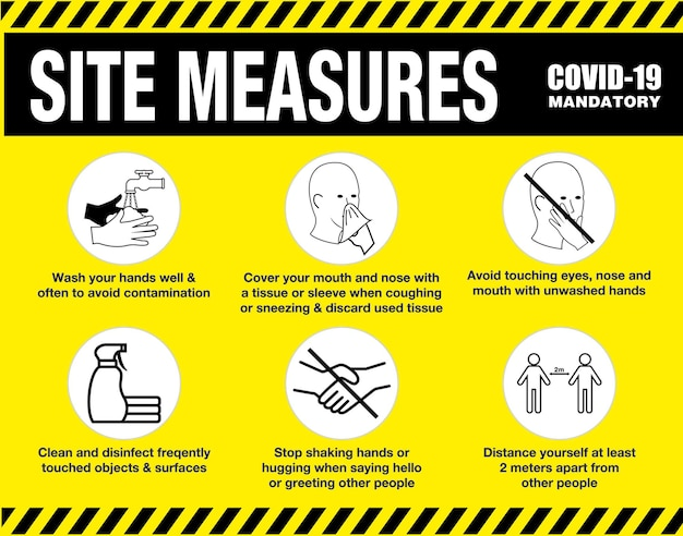Medidas do local obrigatórias ou sinal de segurança do local ou protocolos de saúde e segurança no local de construção