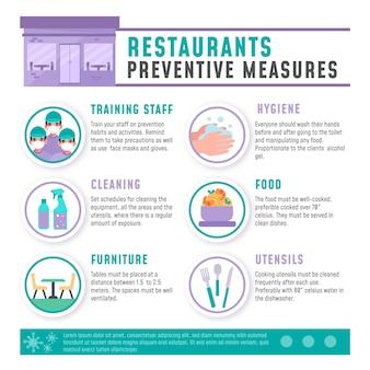 Medidas preventivas de restaurante e espaço limpo