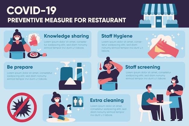 Medidas preventivas em restaurantes