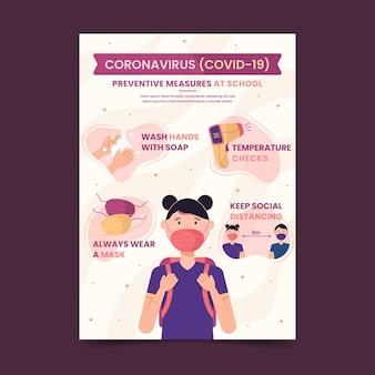 Medidas preventivas na escola