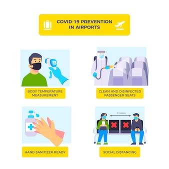 Medidas preventivas no aeroporto