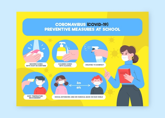 Medidas preventivas no pôster escolar