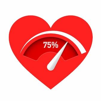 Medidor de amor, elemento de design de cartão de dia dos namorados
