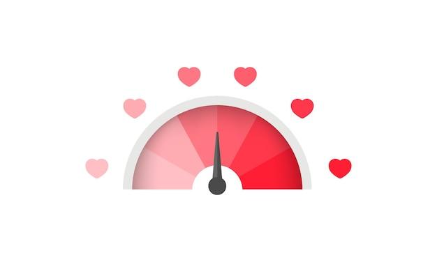 Medidor de amor vermelho com design de velocímetro